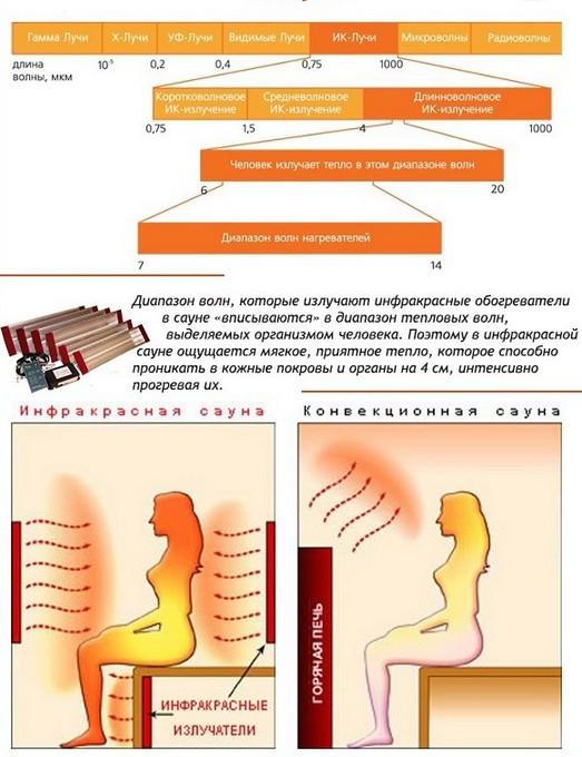 hogyan kell kezelni a pikkelysmr az ajkakon